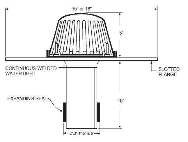 Portals Plus 2 Quot Aluminum Reroof Drain W Cast Aluminum Dome Tape Seal Retroft Drains